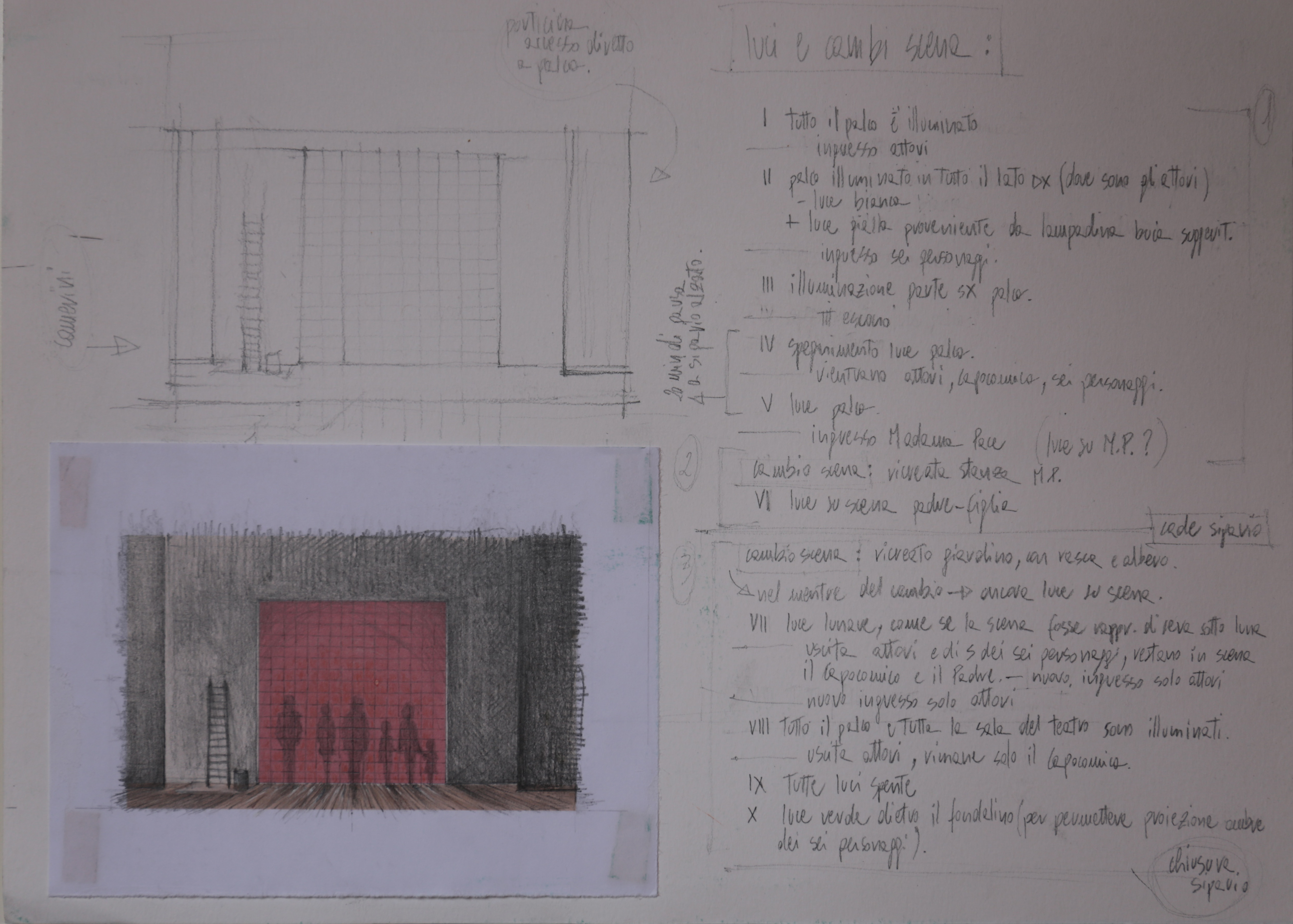 Sketch Set Design of the ACT I