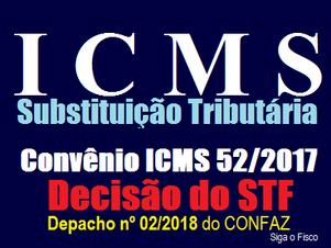 Convênio ICMS: Sefaz publica suspensão de cláusulas