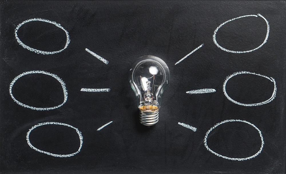 Glühbirne Ideen Licht