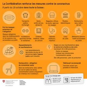 La Confédération renforce les mesures contre le Corona Virus