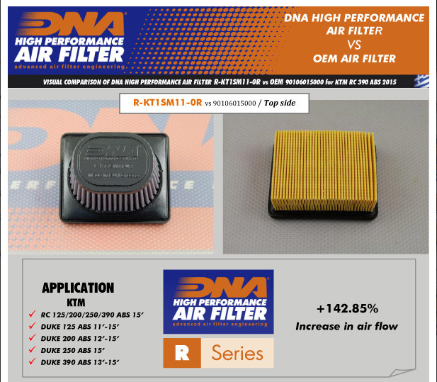 KTM Duke/RC (200/390 ) DNA Air Filter (2013-16) - DNA