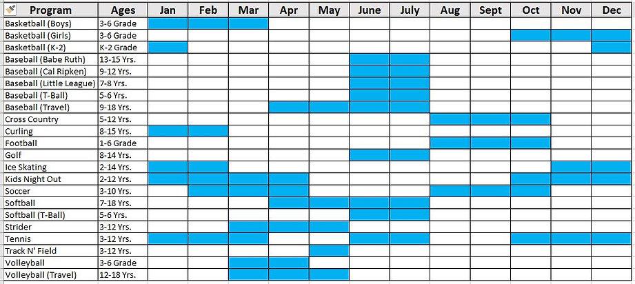 Rec Programs Table.JPG