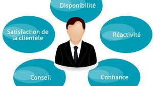 Evaluer la bonne gestion de votre syndic et copropriété! Article, grille d'évaluation jurisprudence
