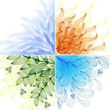Ceremonia cuatro elementos