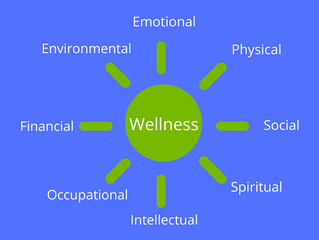 Adopt Wellness - Eliminate A Sick-Model Approach to Health