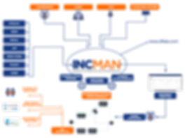 INCman_diagram-1024x768.png