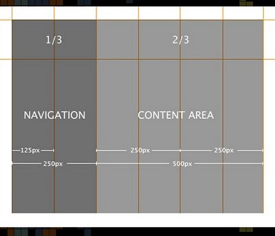 Website Style Guide: style grid