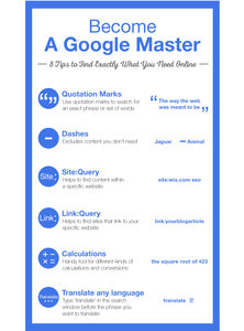 Master The Google Search: Find Exactly What You Need Online
