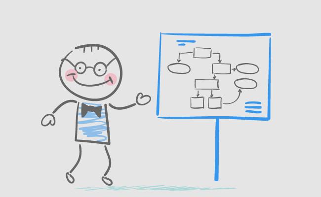 仕事のプロセスや組織を重要視する「管理者タイプ」