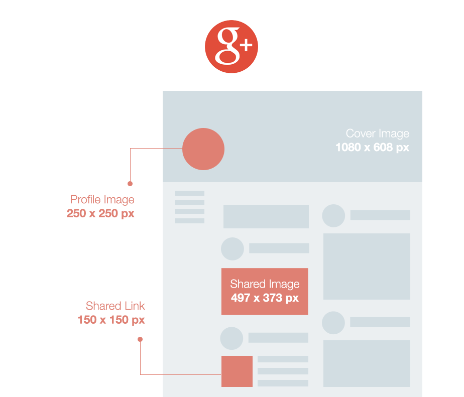 Wix social media size guide: Google+