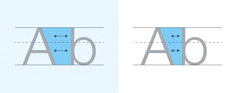 kerning in typography
