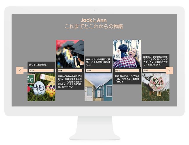 Timelineアプリ