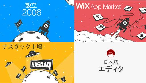 ベータ版からナスダック上場まで:Wixの沿革