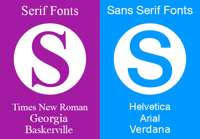 Are your Fonts Projecting the Right Business Image?