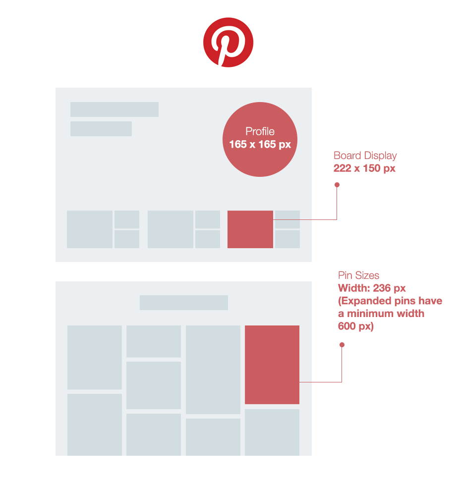 Wix social media size guide: Pinterest