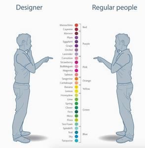 Designers vs. regular people