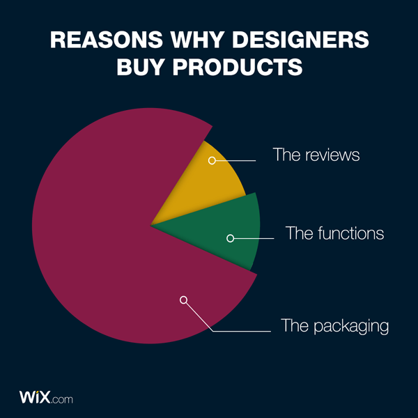 graphic design jokes about designers buying products