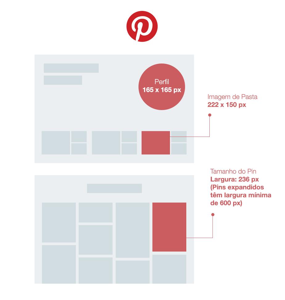 Tamanhos de imagens para o Pinterest