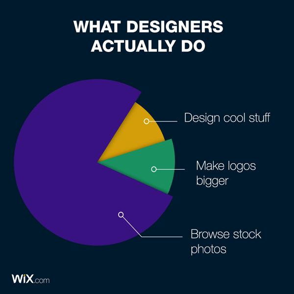 graphic design jokes about browsing stock photos