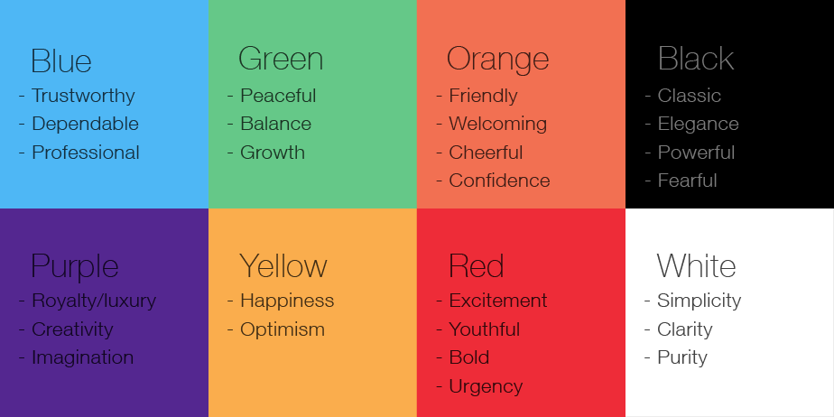 How To Choose The Perfect Color Palette For Your Business