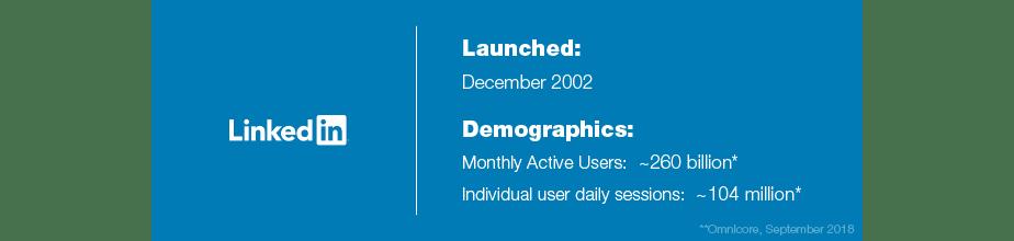 Social Media Marketing Guide LinkedIn demographics