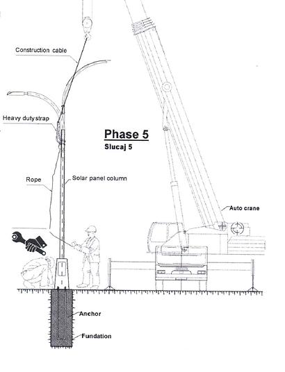 How to install Smart Solar Street Light?