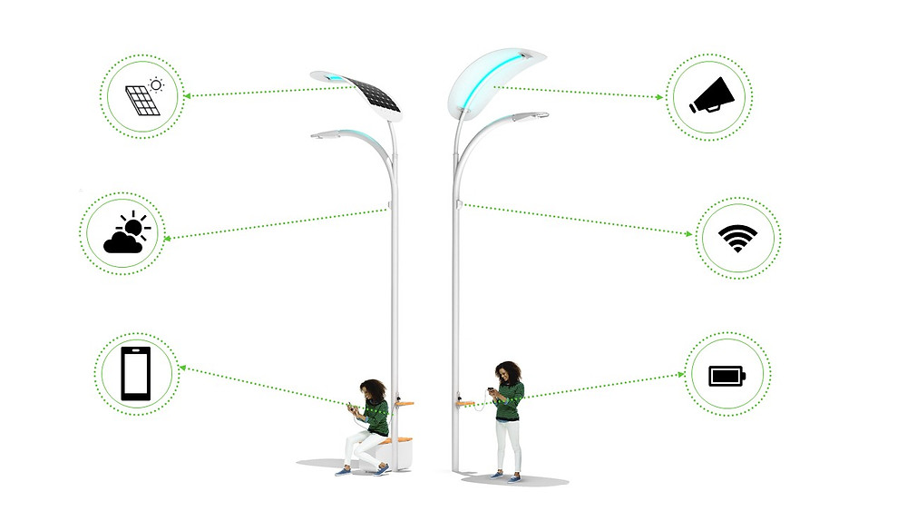 smart led solar street light suppliers