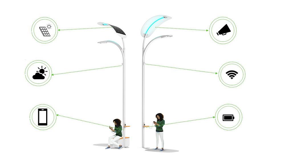 solar street lights comparison