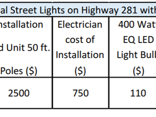 Cost comparison case: Solar Street Lighting vs traditional street lights