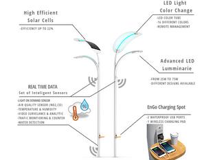 solar operated LED street light price