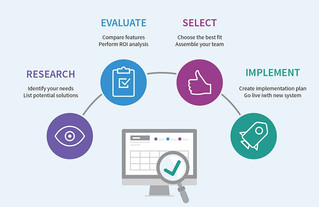 Try the Acumatica ERP Selection Tool