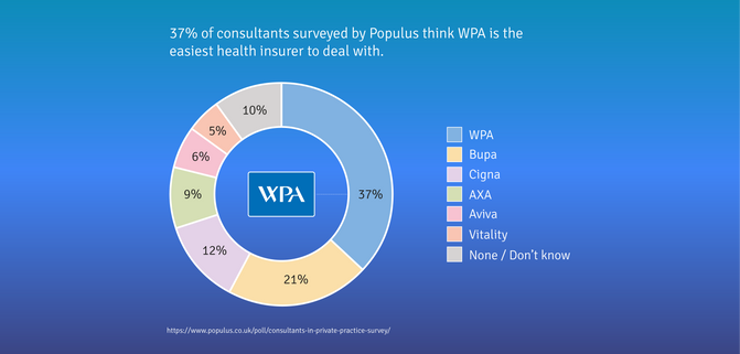 WPA_Graphic.png