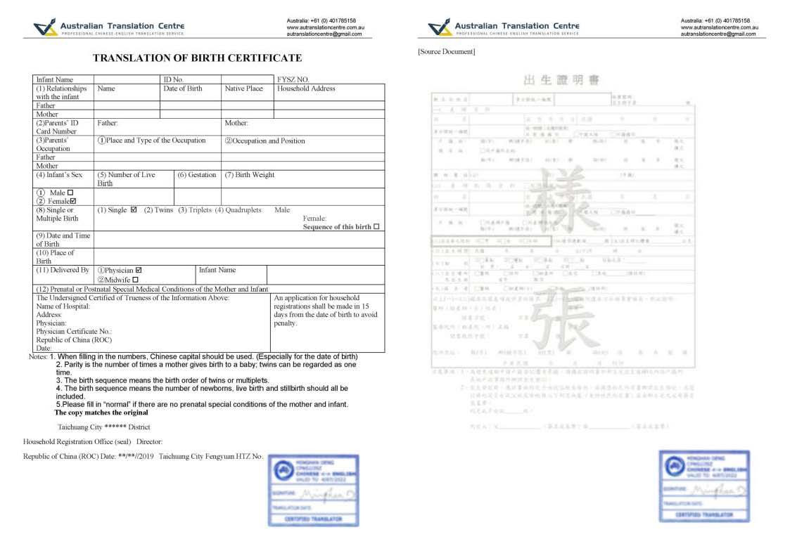 Birth Cert Type IV