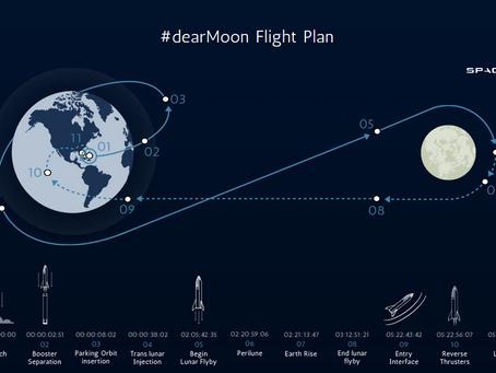 世界初の月旅行は実現するのか!?