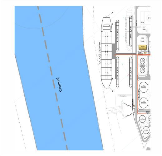 the terminal-Representations of jetty de
