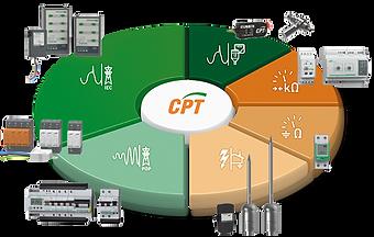 iconos sobre CPT mitjanes - quesito.png