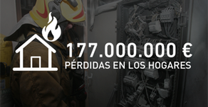 Más de 177M €/anuales en daños eléctricos en los hogares