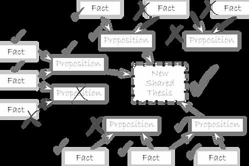Essay Argument structures (plain)
