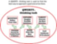 QWERTY Thinking Task.jpg