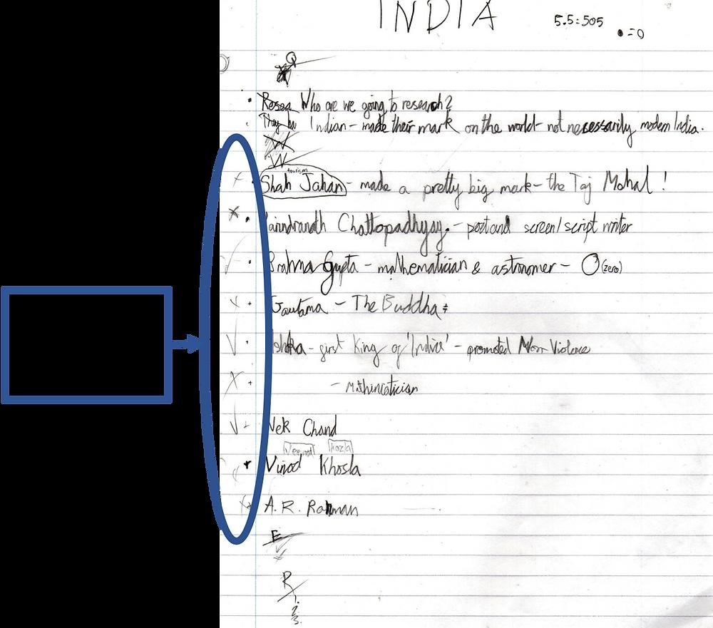 Annotated handwritten homework list