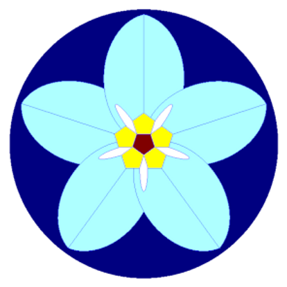 Forget-Me-Nots Collection