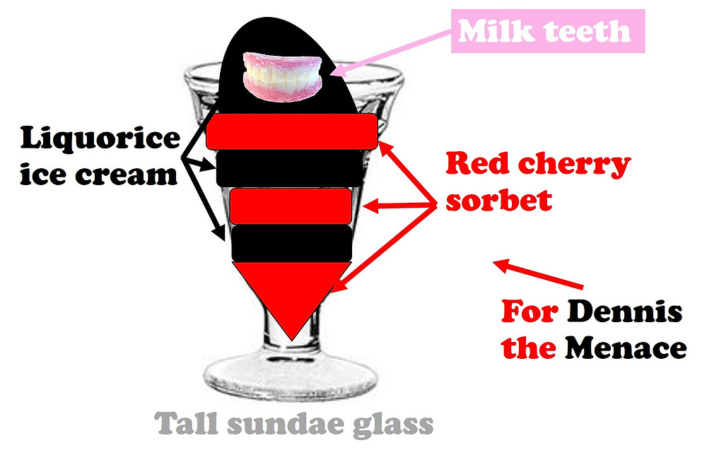 Image of sundae with red and black icecream and milk teeth topping