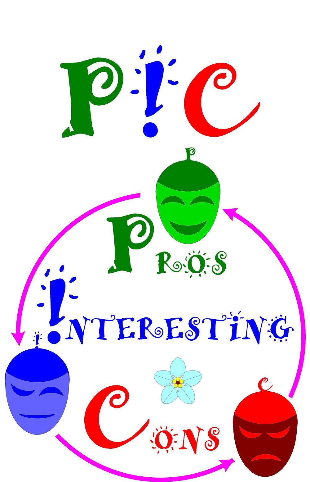 graphic representing P!C - Pros, Cons, Interesting