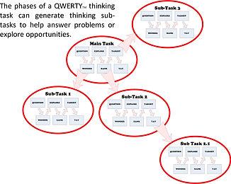 QWERTY Sub Tasks.jpg