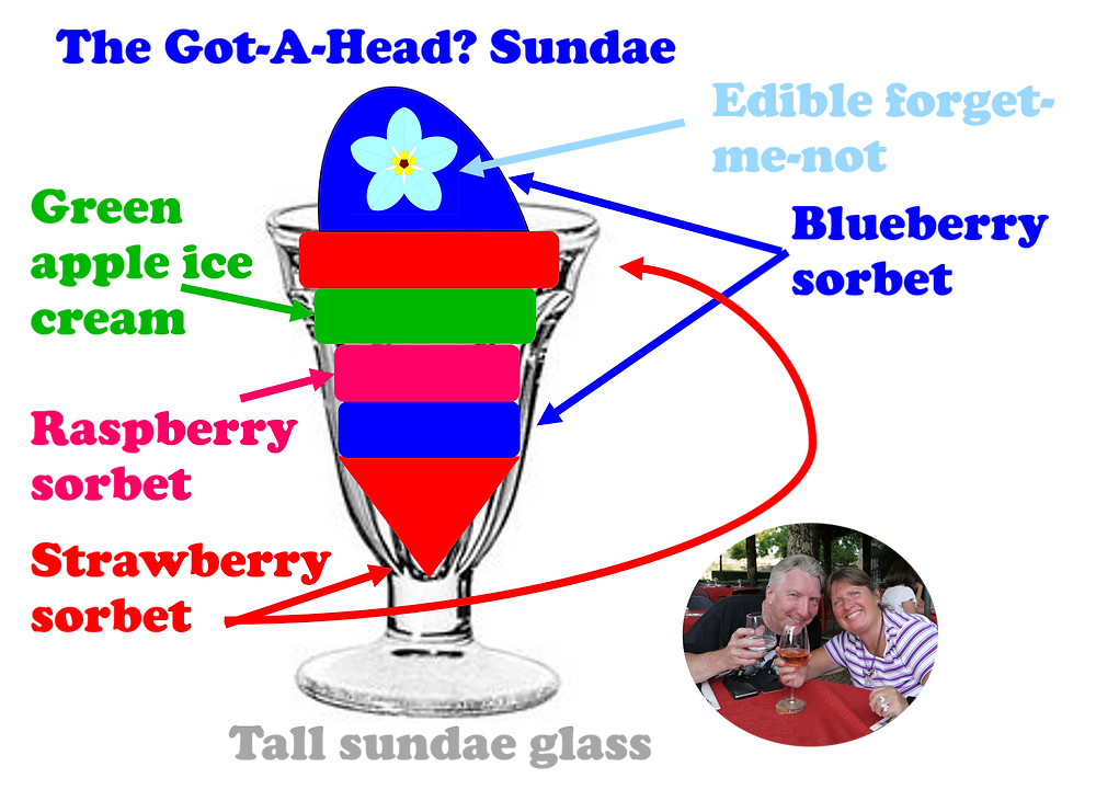 Image of sundae in livery colours of green, blue, pink and red