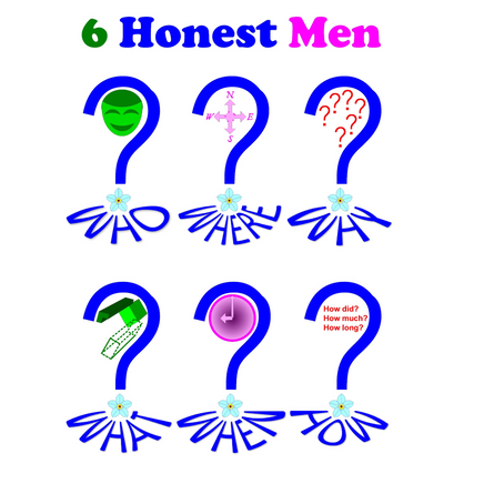 Six Honest Men