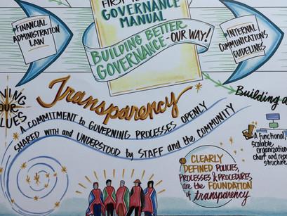 Indigenous Governance Matters
