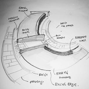 Love a quick sketch _#sketching _#Crafte