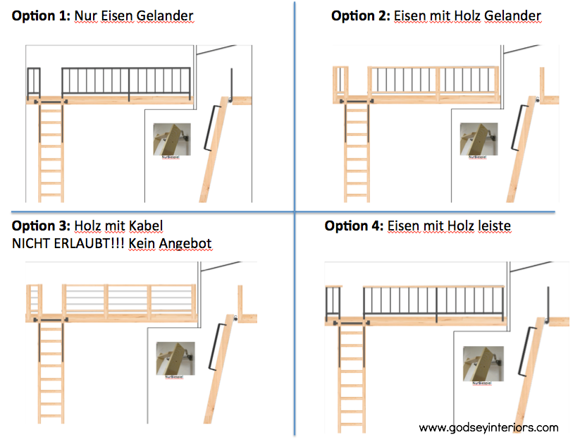 Loft railing design options designed by Godsey Interiors