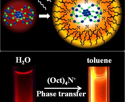 Ultrabright Luminescence from Gold Nanoclusters: Rigidifying theAu(I)−Thiolate Shell